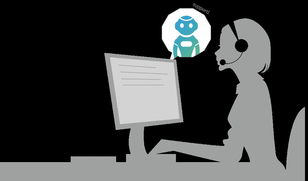 AIがサポート チャットボットやWeb接客・RPA等のAI・人口知能製品・サービスの比較・検索・資料請求メディア
