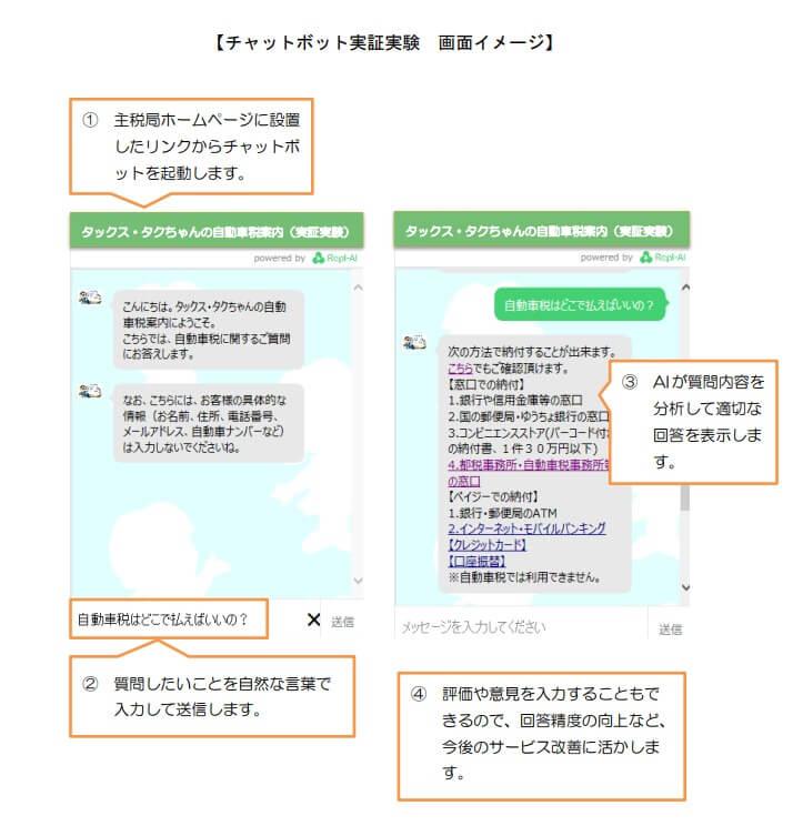 チャットボット実証実験画面イメージ|AI・人工知能製品・サービス・ソリューション・プロダクトの比較一覧・導入活用事例・資料請求が無料でできるメディア