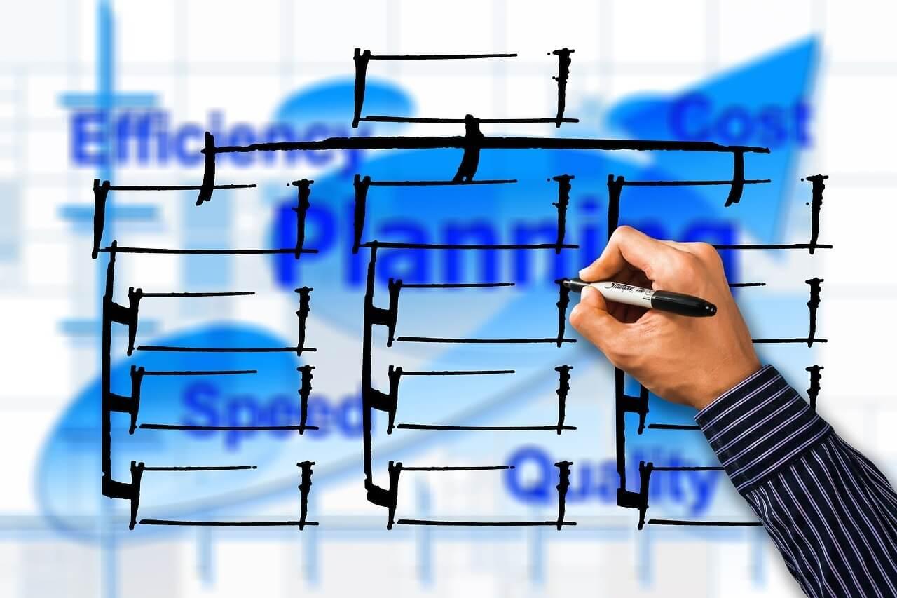 ■生産管理においてAIの活用が加速している領域 人工知能を搭載した製品・サービスの比較一覧・導入活用事例・資料請求が無料でできるAIポータルメディア