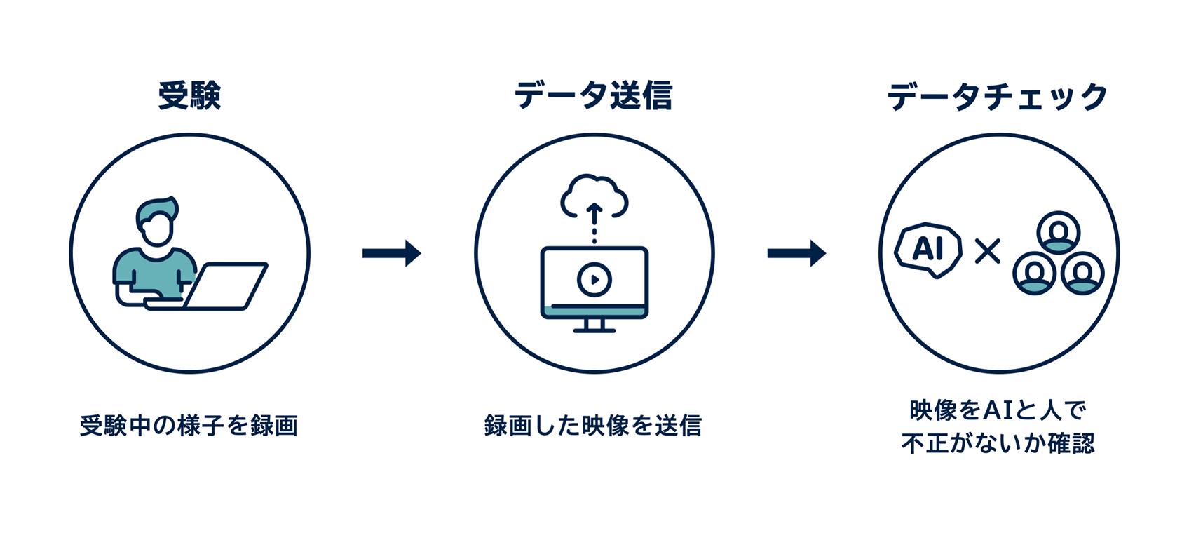 ■AIの活用によって時間とコストの削減も可能に|人工知能を搭載した製品・サービスの比較一覧・導入活用事例・資料請求が無料でできるAIポータルメディア