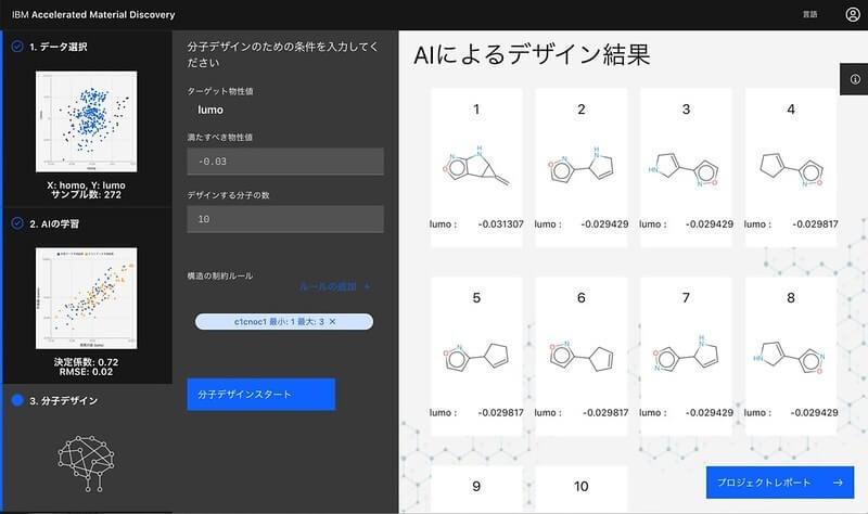 IBM Molecule Generation Experience