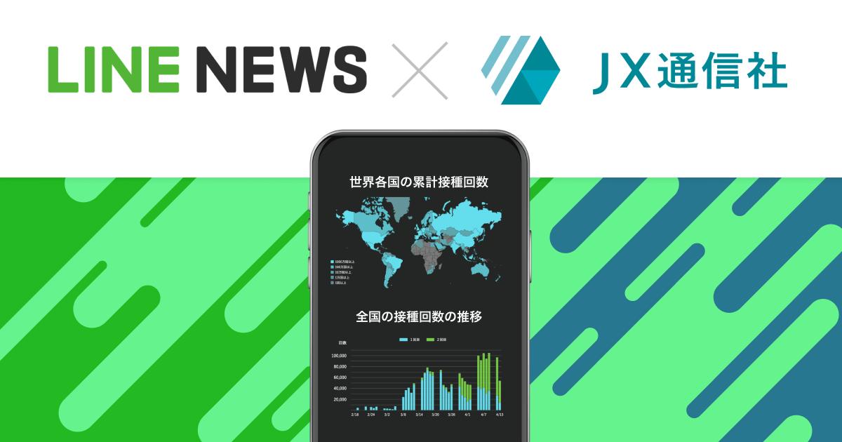 JX通信社×LINE top