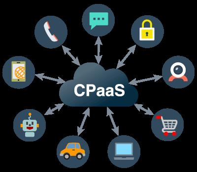 CPaaSイメージ図